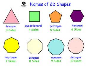 shapes picture 15