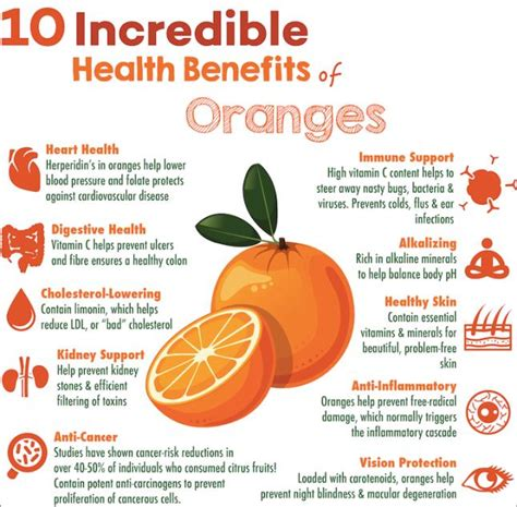 vitamin weight loss picture 10