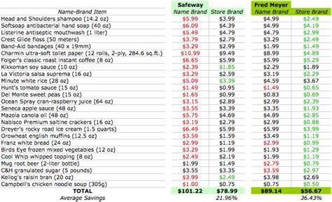 fred meyer prescription price list picture 5
