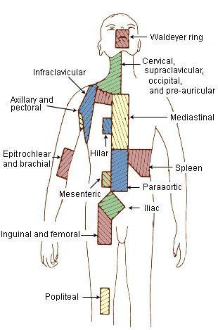 colon cleanse neck pain picture 14