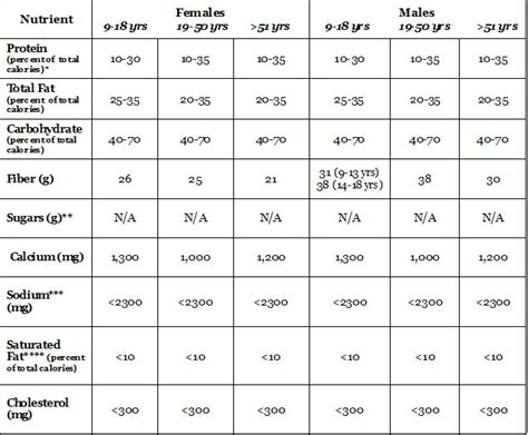 dietary intake picture 11