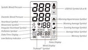 Reli on blood pressure picture 17