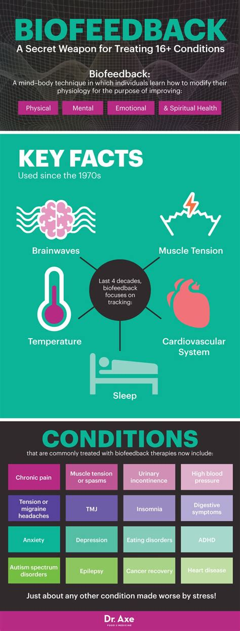 High blood pressure treatment for cancer patients picture 5