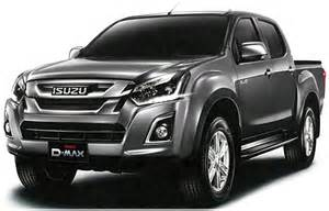 drive max price philippines picture 15