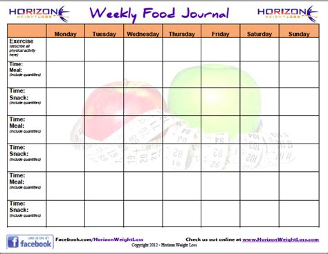food log and weight loss picture 4