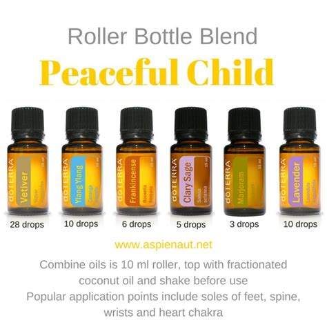 doterra oils and what is a natural male picture 7