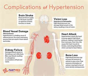 health care asistance children with cardiac and hypertension picture 9