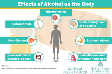why does alcohol intake effect blood pressure picture 8