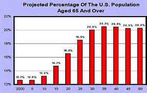 articles on health care for the aging population picture 14