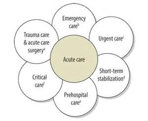 disease acute cerbvas ill-defined definition picture 11