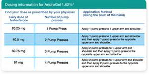 androgel 1.62 pump reviews picture 10