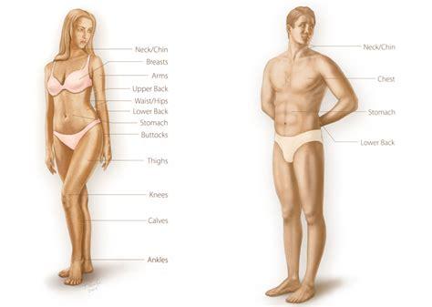 breast augmentation in the area picture 3