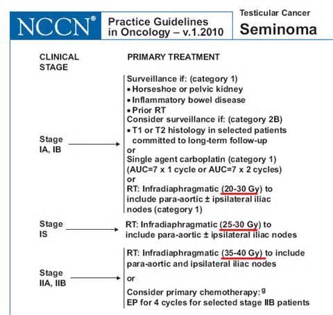 prognosis in stage 4 colon cancer picture 10