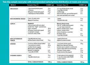 diabetic food guide picture 11