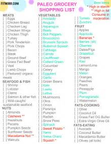 a diet list picture 5