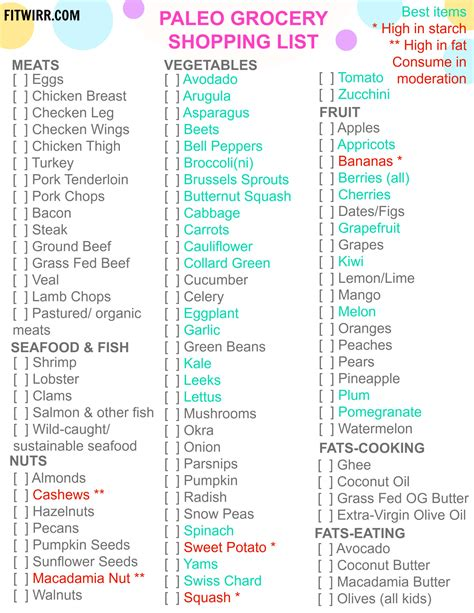 counting carbs for weight loss picture 10