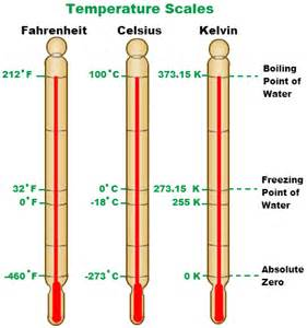 waer boils at how many degrees celsius picture 9