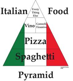 italiens typical diet picture 2