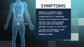 prostate problems, symptoms of picture 5
