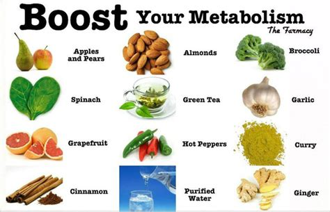 increased metabolism weight loss picture 2