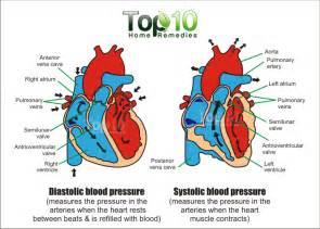 abnormal ekg dizziness high blood pressure picture 9
