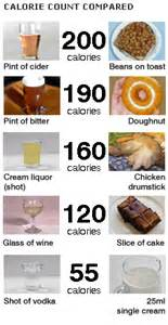 heavy drinkers don't gain weight picture 2