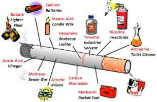 chemicals of secondhand smoke picture 2