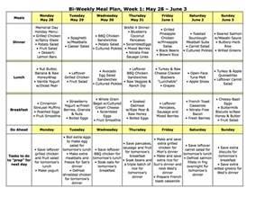 diabetic diet plan picture 5
