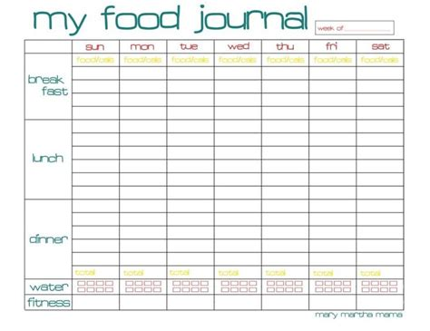 free accelerated weight loss diet picture 3