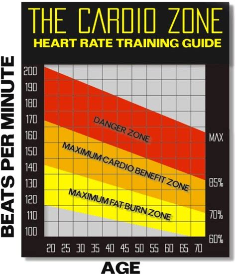 calculate fat burning heart rate picture 10