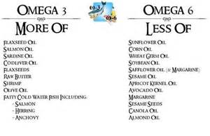 omega 3 fatty acids and weight loss picture 9