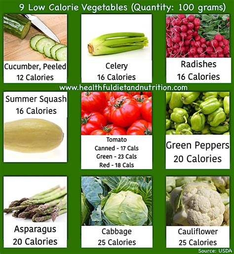 foods that cleanse your colon picture 7