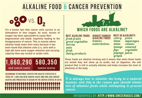 alkaline diet picture 9