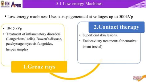 companies that sell orthovoltage machines for skin cancer picture 11