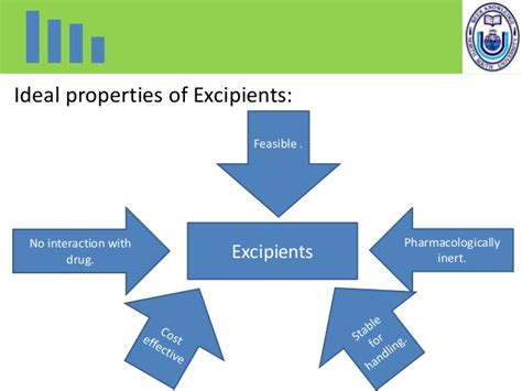 fillers and excipients in thyroid medications picture 4