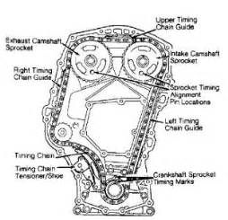 cavalier ball joint picture 6