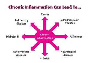 inflamatory el disease picture 5