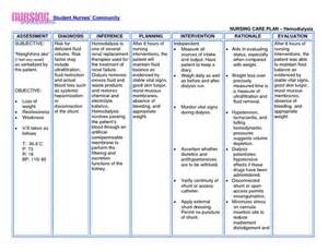 congestive heart failure diet picture 11
