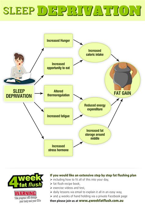 causes of sleep deprivation picture 1