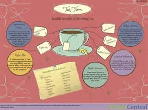 benefits of taking bioslim tea picture 1