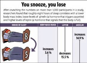 why does the body loss weight while sleeping picture 1