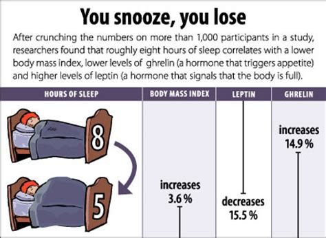 chronic lack of sleep in the british papers ������� ������ picture 12