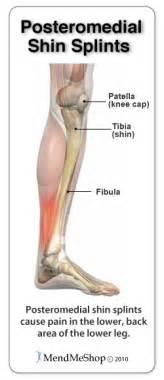 chromium for shin splints picture 2