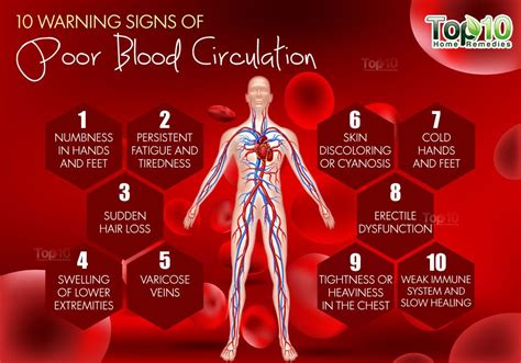 Poor blood circulation picture 7
