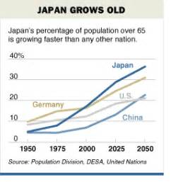 aging problem japan solutions picture 1