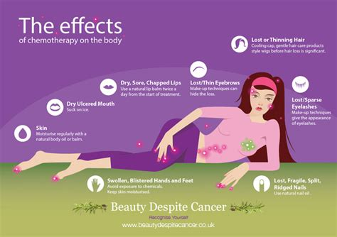 effects of chemotherapy on skin picture 1