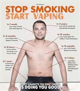 juicing to stop smoking picture 1