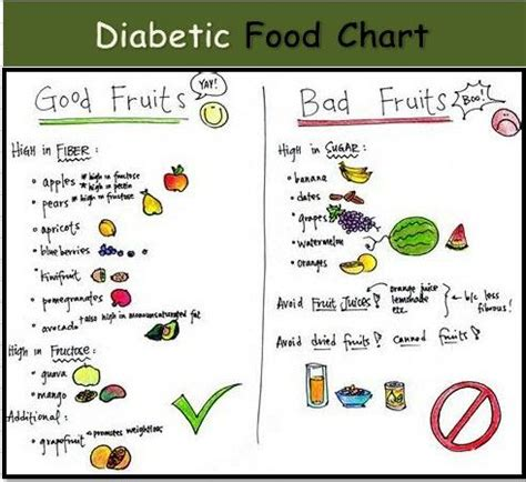 diet for diabetis picture 8