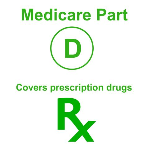 medicare prescription coverage picture 1