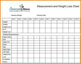 chart my weight loss picture 11